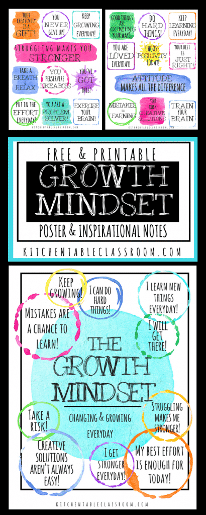 A growth mindset assumes that basic abilities can be developed through dedication & hard work.Use these printable notes and a poster to encourage your kids!