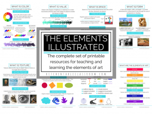 The Elements Illustrated feature image tiny