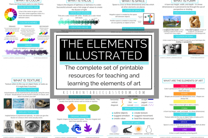 Classroom Design Elements ~ Elements of art archives the kitchen table classroom