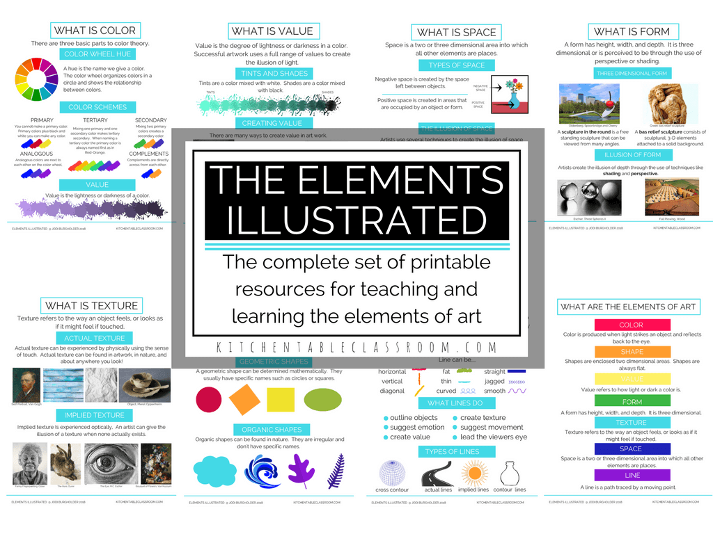 graphic regarding Printable Elements referred to as The Illustrated Variables- Products of Artwork Posters and
