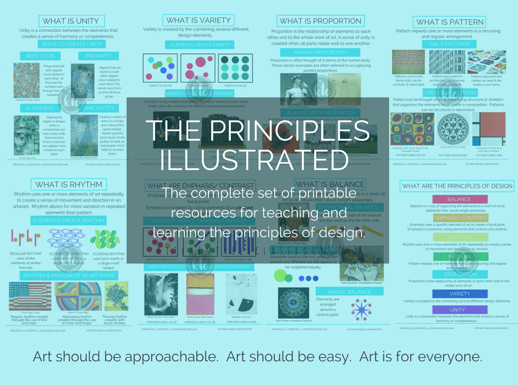 Classroom Design Principles ~ The principles illustrated of design posters