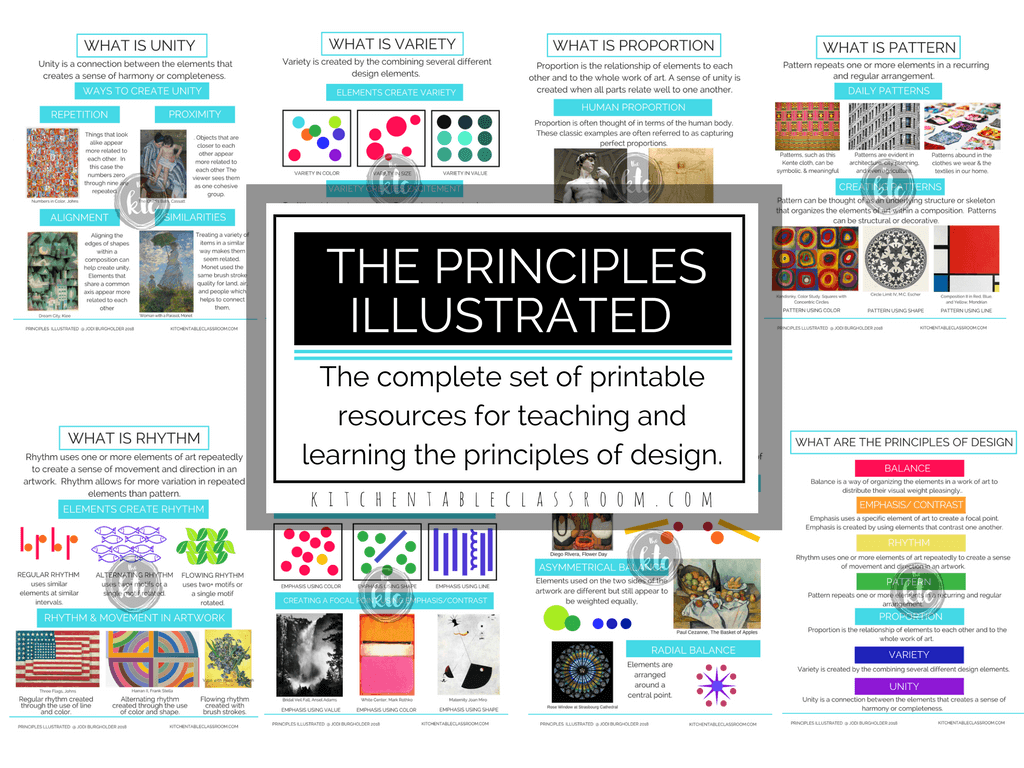 What Is The Purpose Of Elements And Principles Of Art : The principles illustrated of design posters