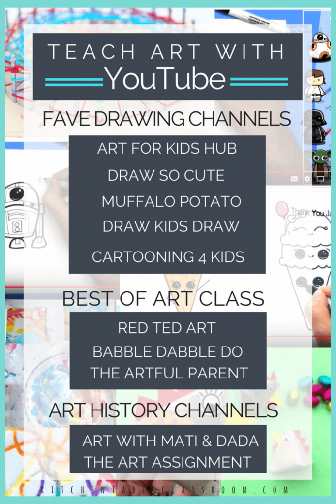 list of best YouTube art channels for kids